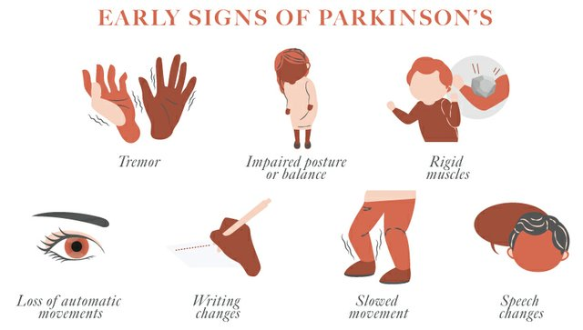 Parkinsons_Signs_WEB.jpg